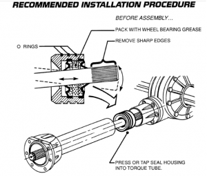 Tube instructions
