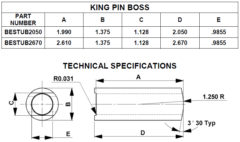 boss-king-pin-drawing